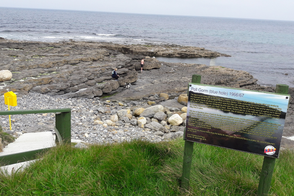 Easkey Coastal Walk